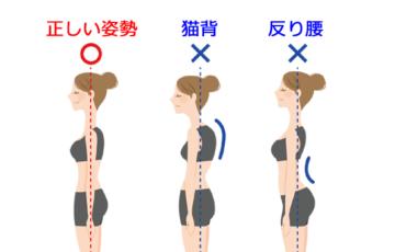 肩こり解消法の基本!正しい姿勢を習慣にし、猫背を治す方法