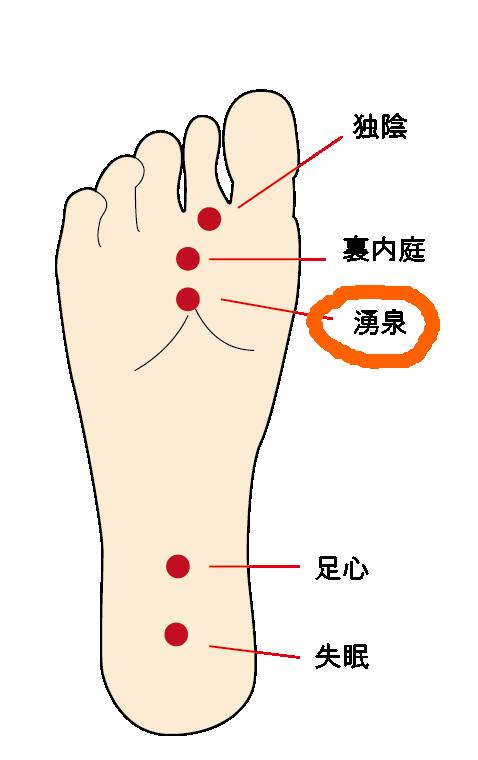 3つのツボを刺激して効果的に足のむくみをとる方法