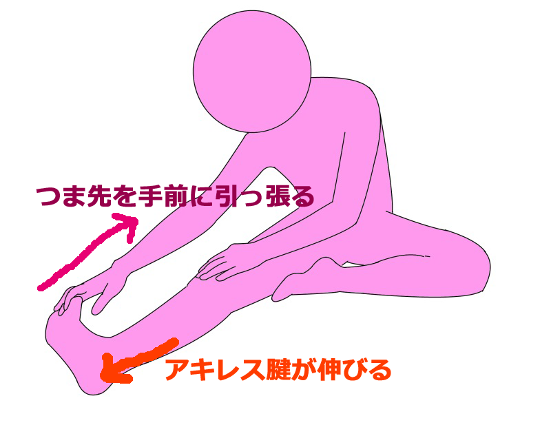 足がつる原因は?病気?こむら返りの対処法と予防法を大公開!